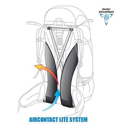 chrbtový systém Deuter Aircontact Lite